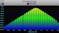 Ses Basıncı Her ses dalgası, bir ses basınç değeriyle nitelendirilmektedir. Bu basınç, atmosferik basınçtan farkı olarak uzayda ses dalgası tarafından oluşturulmaktadır. Ses Basınç değeri değişken olup, elektriksel alternatif gerilim ve akımda olduğu gibi ( p ) tepe değeri ve ( p ) efektif değeri vardır. Ses Basıncı ( p ) […]