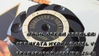 Bu Sayımızın İçeriği -Editörden, Hakan Cezayirli -Stereo Mecmuası'ndan Haberler -Sektörel Haberler -Makale – Hifi Tarihi 3 -Söyleşi- Maurizio Aterini ve Bluenote -İzlenim- Münih High End 2008 -İnceleme: Omicron Ürünleri -İnceleme: Transrotor Cellino 25/40 -İnceleme: VTP-1 Preamplifikatör -İnceleme: Shunyata Research Hydra Model 6 -Makale: SET Tarihçesi Bölüm III -Makale:Analog Köşesi -Makale:Woman […]